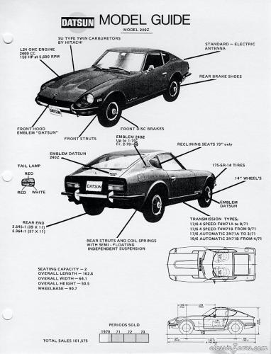 1978 280z Factory Service Manual - 280z