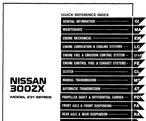 1987 nissan 300zx service repair manual download