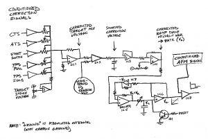 analog Efi design