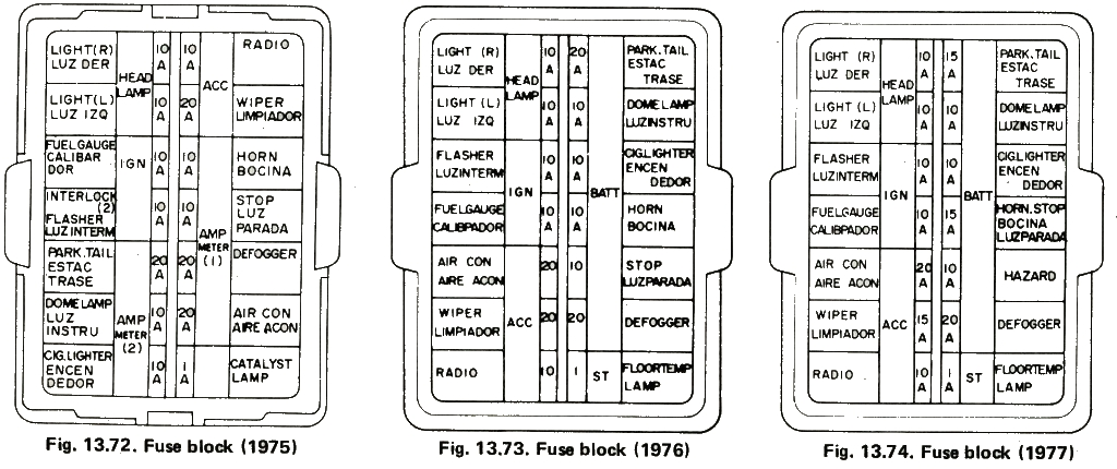 1975 Fuse Box Cover - Electrical