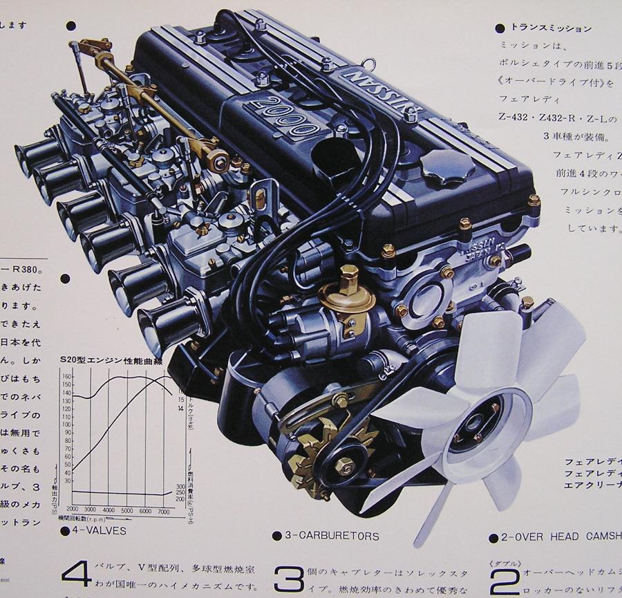 Datsun-240z Vs Fairlady-z432
