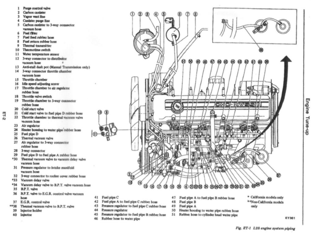 nissan 240z engine diagram  nissan  get free image about