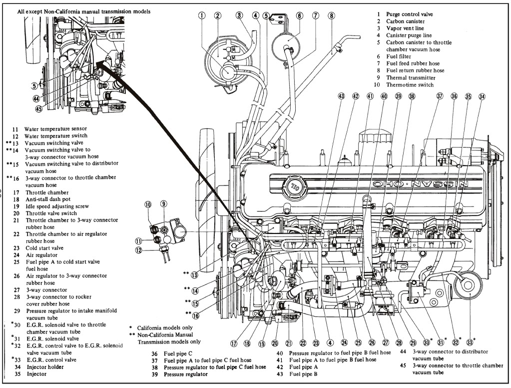 [DIAGRAM_3NM]  Wiring Diagram For 1976 Datsun 280z Diagram Base Website Datsun 280z -  INDEPENDENCEVENNDIAGRAM.UDC-FVG.IT | 240z Engine Bay Diagram |  | independencevenndiagram.udc-fvg.it
