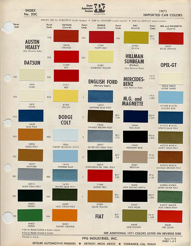 Paint Codes By Paint Chart