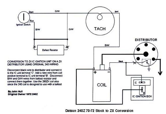 Tach Question  280zx Dist  In A 240z - Electrical