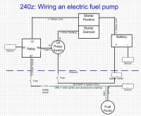 wiring path for electric fuel pump electrical classic zcar club share this post