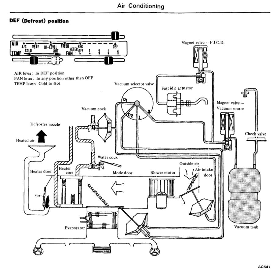 ac  heater stuck mode door - electrical