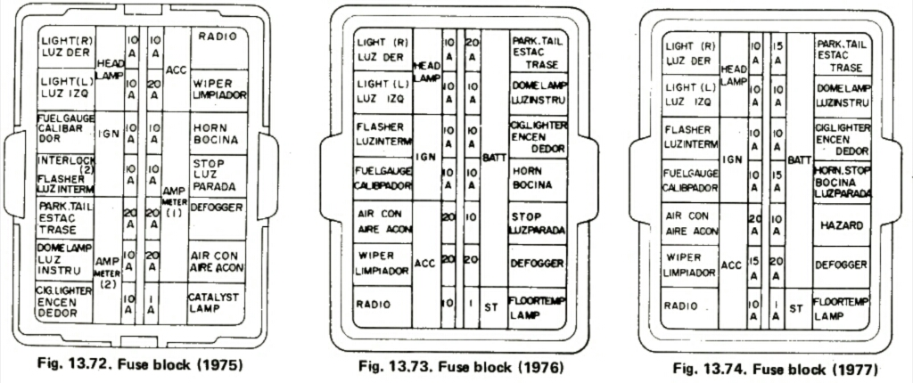 78 280z Fuse Box Label - Wiring Diagrams Value  Datsun Z Ecu Wiring Diagram on