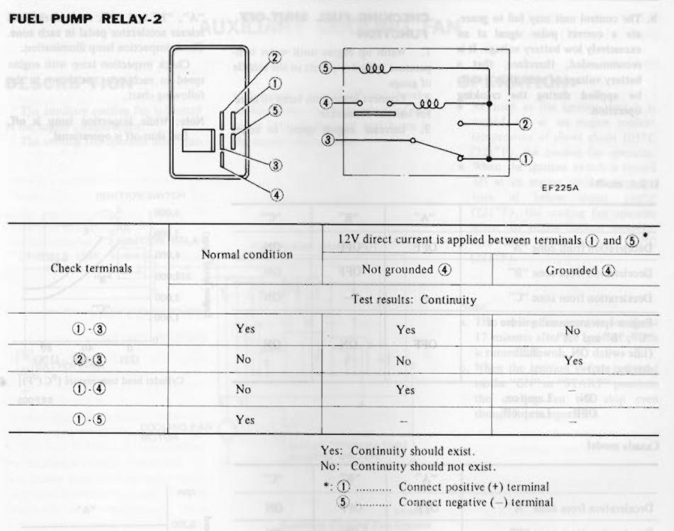 1985 Nissan 300zx Fuel Pump Relay Diagram Wiring - Wiring