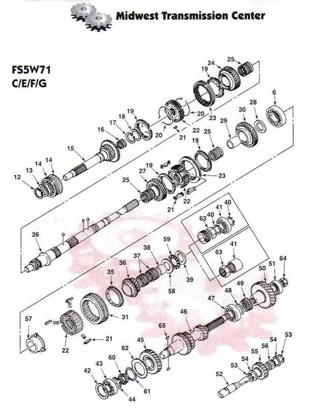 Black Fiber Synchros On All 5 Gears  - Page 3