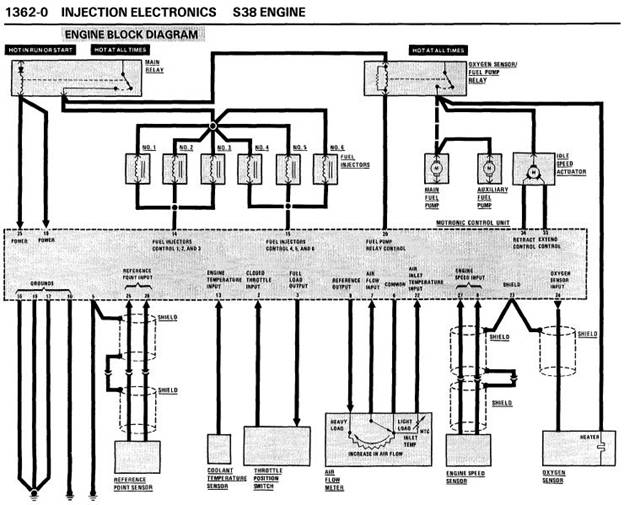 thinking about installing an bmw m6 engine in my z page 4 engine rh classiczcars com 2000 BMW 323I Wiring-Diagram BMW E36 Wiring Diagrams