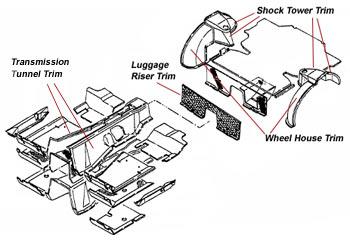 1975 Porsche 911 Wiring Diagram likewise Honda Accord Vin Location additionally Case ponents furthermore 1978 Porsche 928 Wiring Diagrams also Porsche 944 Turbo Convertible. on porsche 914 wiring diagram