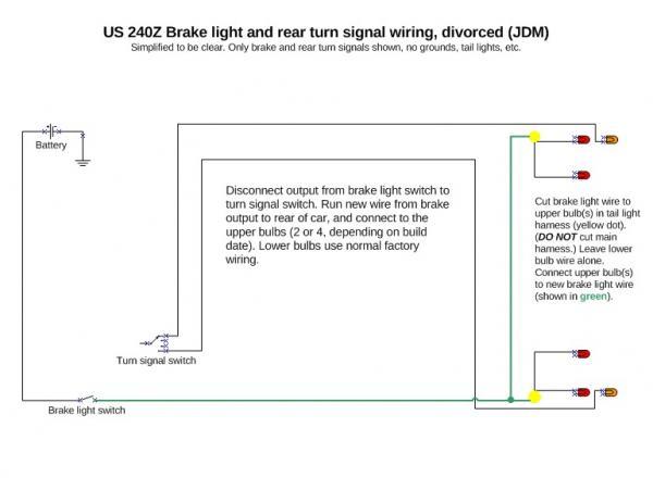 Modify US 240Z rear turn signal wiring (JDM-style ...