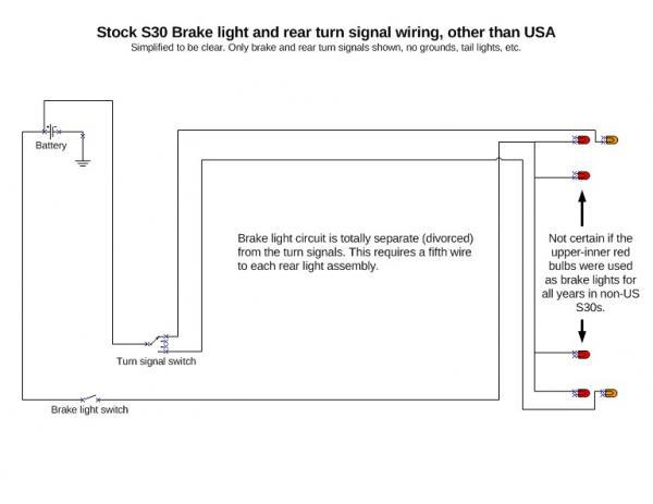 modify us 240z rear turn signal wiring jdm style technical rh classiczcars com Brake Diagram Brake Line Diagram