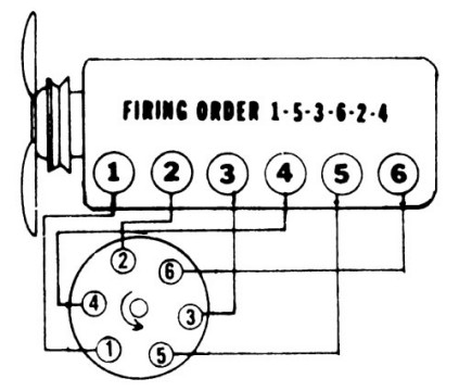 240z distributor wiring schema wiring diagram 280Z Spoiler 280z distributor wiring diagram wiring data diagram 83 280zx distributor 240z distributor wiring