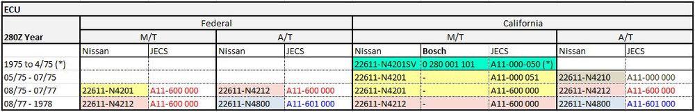 ECU Part Numbers..JPG