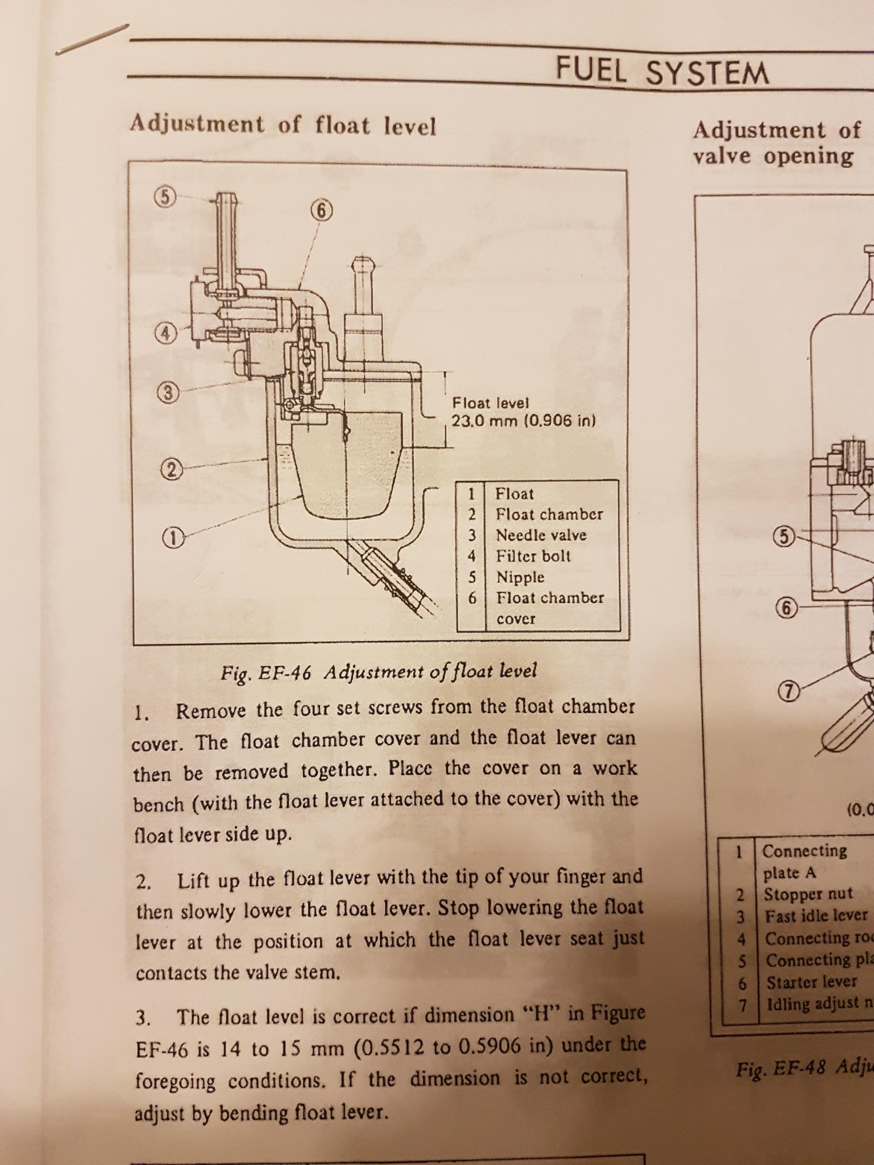1972 Float Adjustment ... - Page 4 - Carburetor Central - The ...