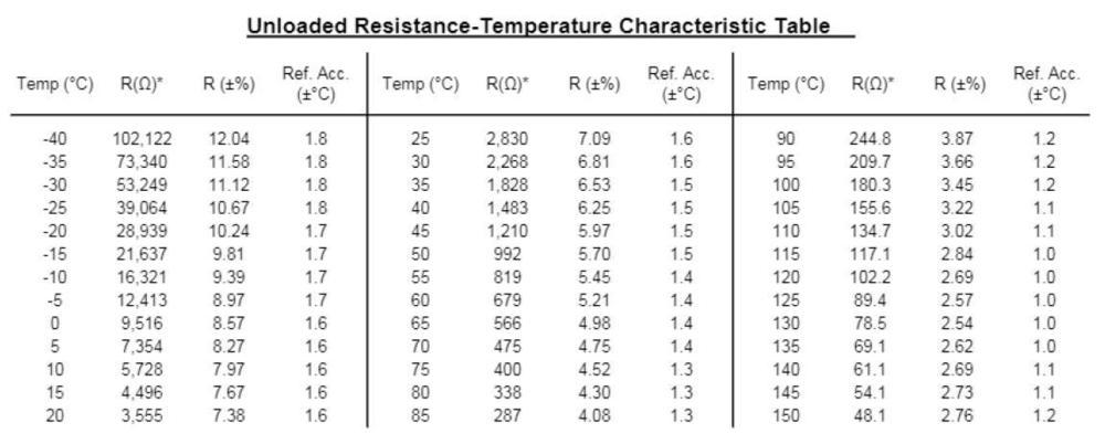 GM Coolant Temperature Sensor.jpg