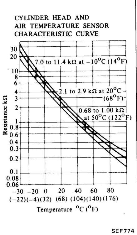 CHTS resistance curve.jpg