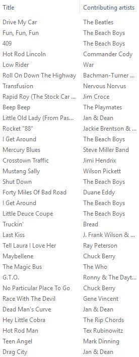 Car songs.jpg
